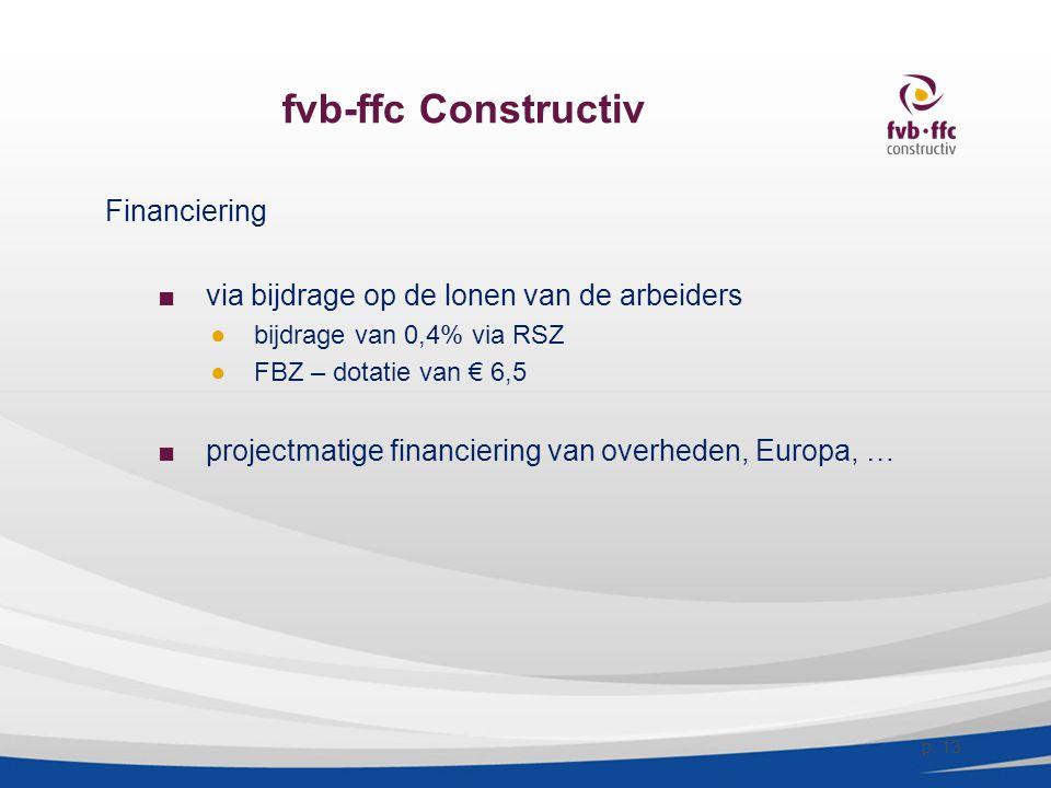 fvb-ffc Constructiv Financiering ■via bijdrage op de lonen van de arbeiders ●bijdrage van 0,4% via RSZ ●FBZ – dotatie van € 6,5 ■projectmatige financi