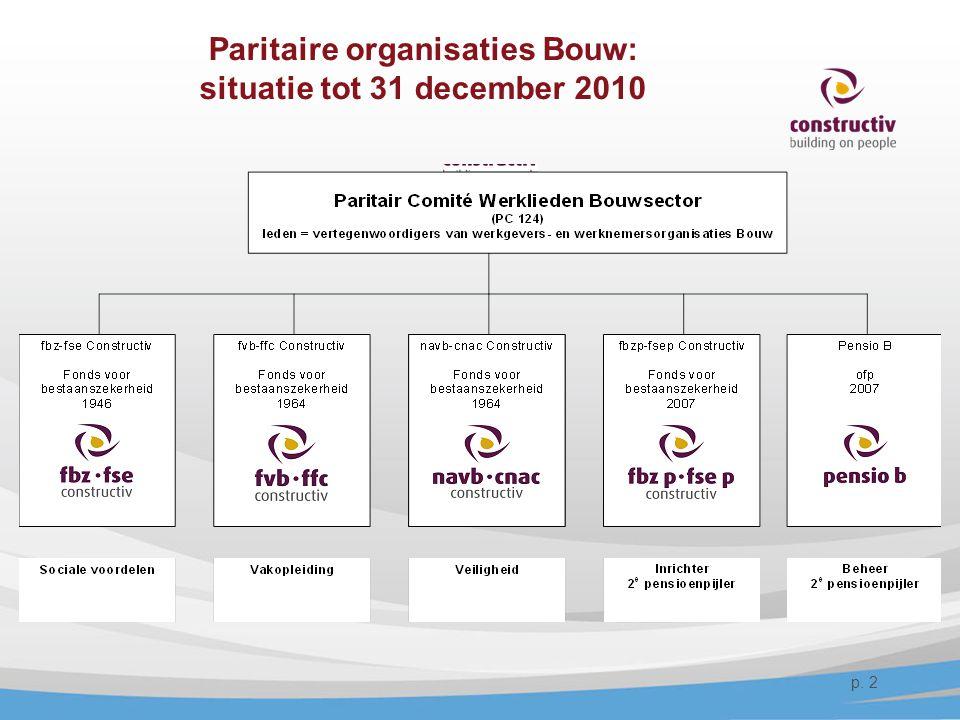 Paritaire organisaties Bouw: situatie tot 31 december 2010 p. 2