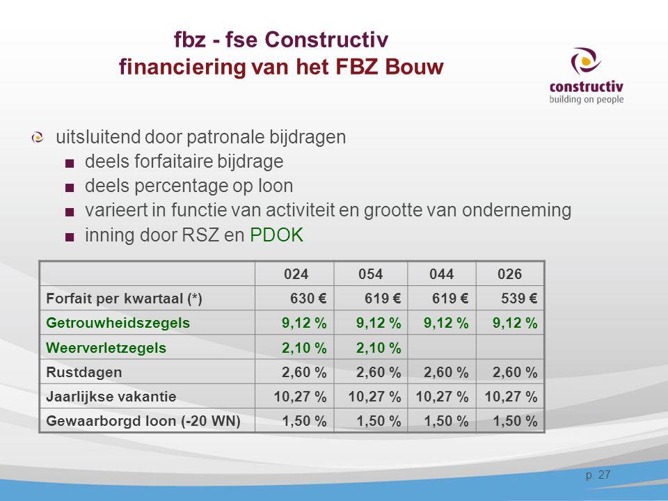 fbz - fse Constructiv financiering van het FBZ Bouw uitsluitend door patronale bijdragen ■deels forfaitaire bijdrage ■deels percentage op loon ■variee