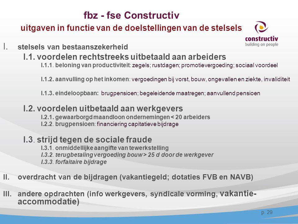 fbz - fse Constructiv uitgaven in functie van de doelstellingen van de stelsels I. stelsels van bestaanszekerheid I.1. voordelen rechtstreeks uitbetaa