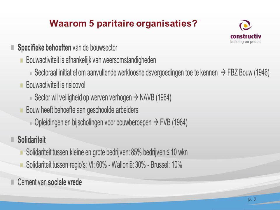 Waarom 5 paritaire organisaties? p. 3