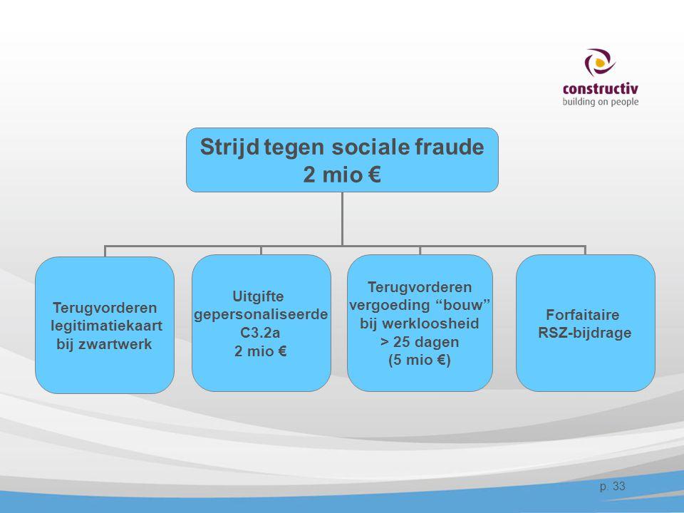 """Strijd tegen sociale fraude 2 mio € Terugvorderen legitimatiekaart bij zwartwerk Terugvorderen vergoeding """"bouw"""" bij werkloosheid > 25 dagen (5 mio €)"""
