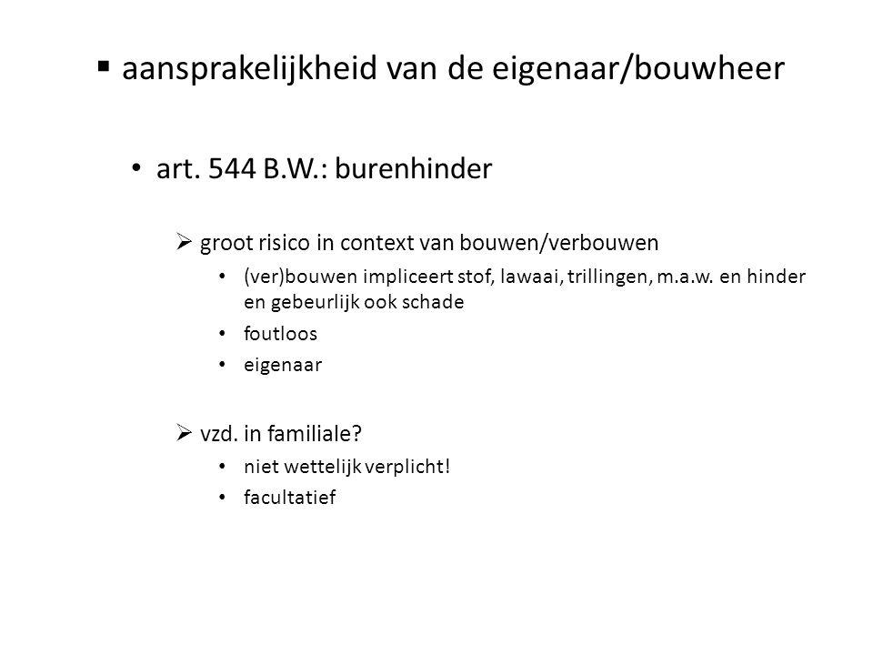  aansprakelijkheid van de eigenaar/bouwheer • art. 544 B.W.: burenhinder  groot risico in context van bouwen/verbouwen • (ver)bouwen impliceert stof