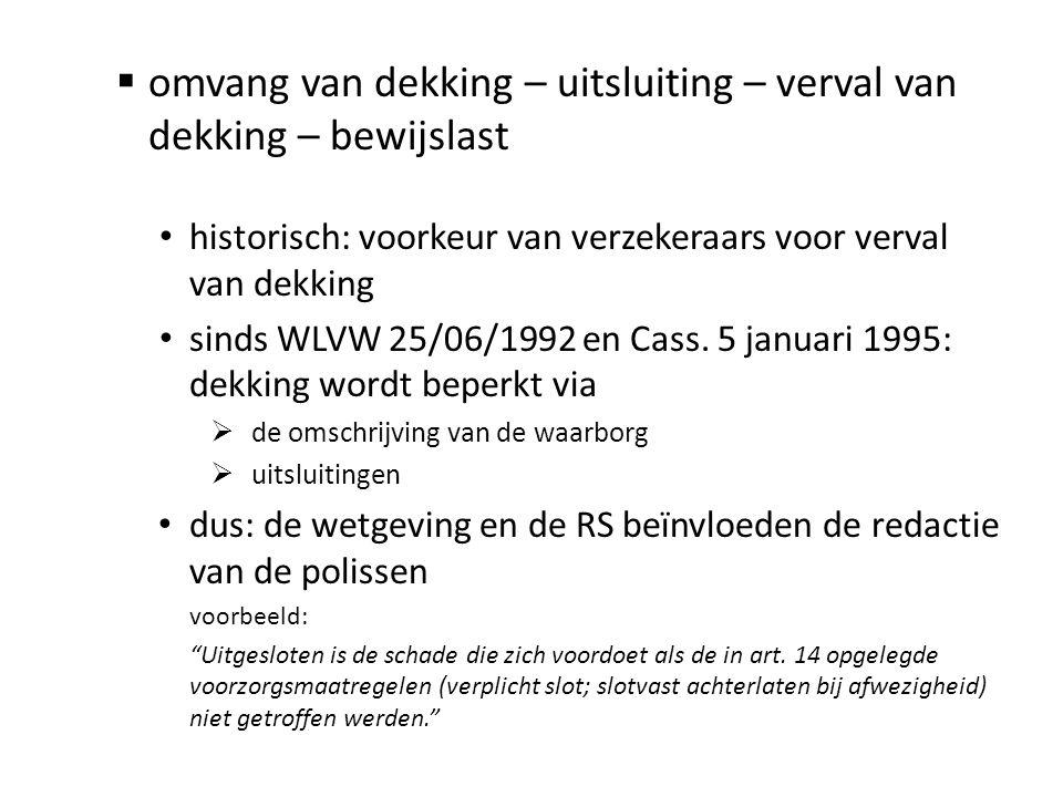 omvang van dekking – uitsluiting – verval van dekking – bewijslast • historisch: voorkeur van verzekeraars voor verval van dekking • sinds WLVW 25/0