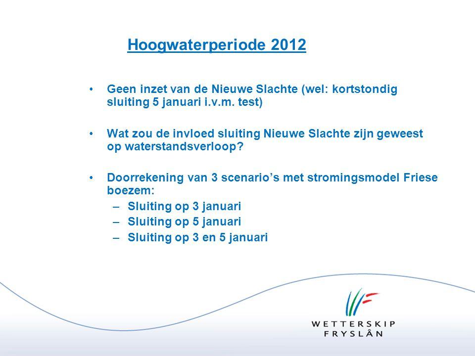 Hoogwaterperiode 2012 •Geen inzet van de Nieuwe Slachte (wel: kortstondig sluiting 5 januari i.v.m. test) •Wat zou de invloed sluiting Nieuwe Slachte