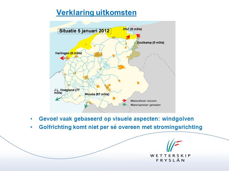 Verklaring uitkomsten •Gevoel vaak gebaseerd op visuele aspecten: windgolven •Golfrichting komt niet per sé overeen met stromingsrichting