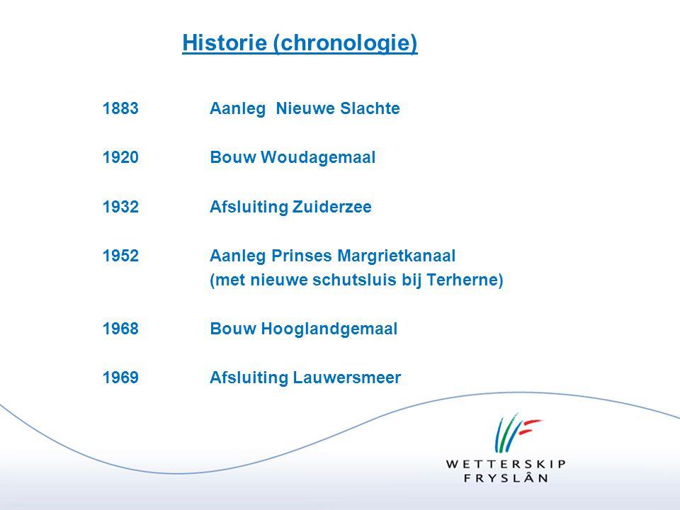 Historie (chronologie) 1883Aanleg Nieuwe Slachte 1920Bouw Woudagemaal 1932Afsluiting Zuiderzee 1952Aanleg Prinses Margrietkanaal (met nieuwe schutslui