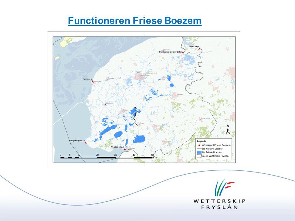Sluitingsregels Nieuwe Slachte •Stormachtige zuidwestenwind •Waterstand bij Burgumerdam •Waterstandsverschil tussen Snits en Burgumerdam •Stroomsnelheid in de sluis