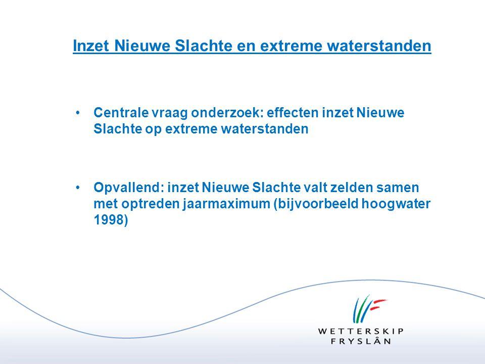 Inzet Nieuwe Slachte en extreme waterstanden •Centrale vraag onderzoek: effecten inzet Nieuwe Slachte op extreme waterstanden •Opvallend: inzet Nieuwe