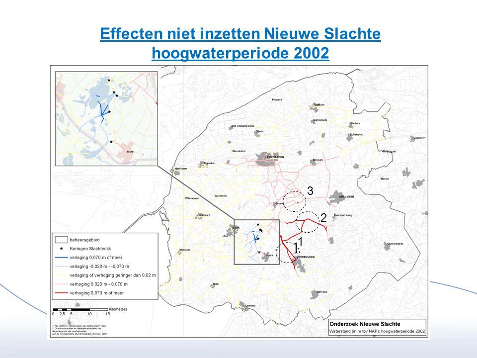 Effecten niet inzetten Nieuwe Slachte hoogwaterperiode 2002 1 2 3 1
