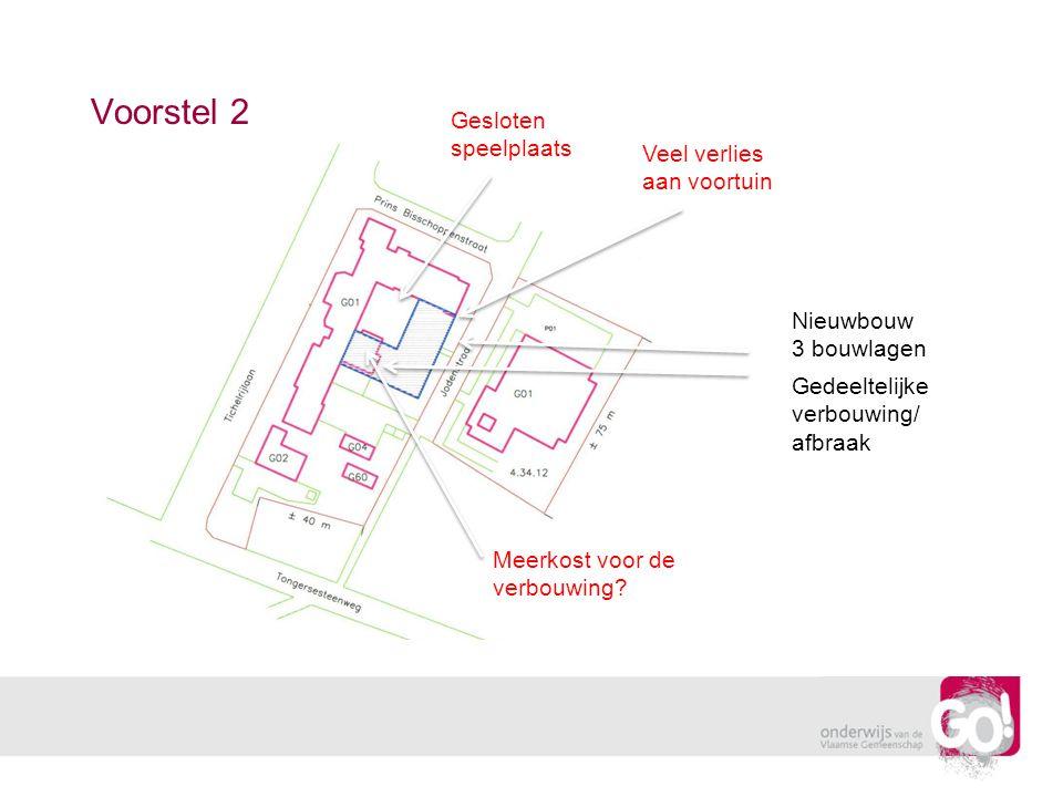 Voorstel 2 Nieuwbouw 3 bouwlagen Gedeeltelijke verbouwing/ afbraak Gesloten speelplaats Veel verlies aan voortuin Meerkost voor de verbouwing