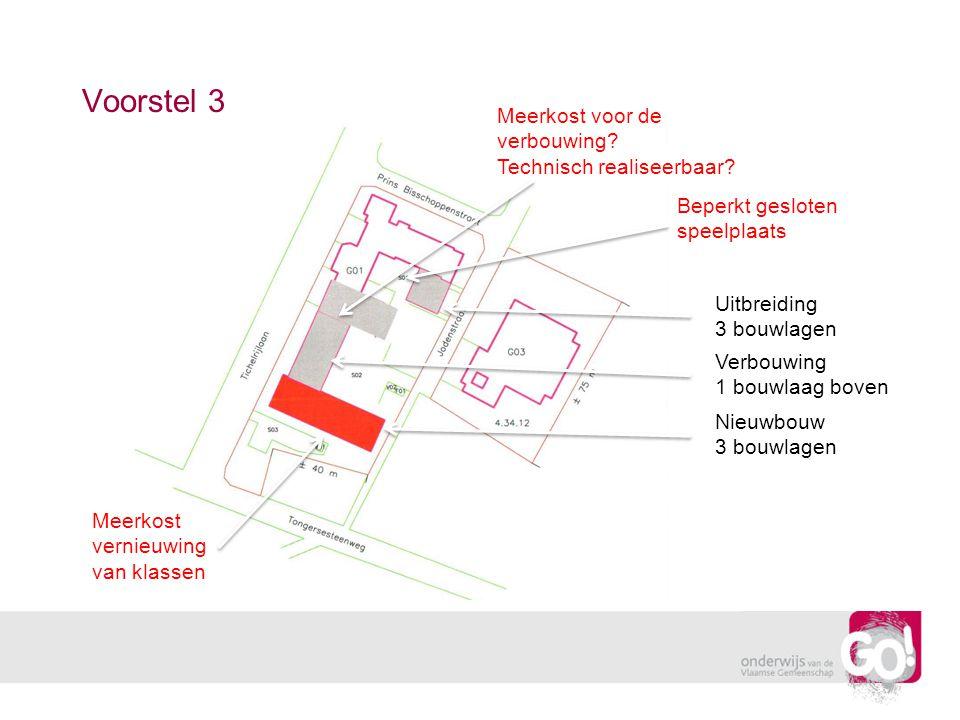 Voorstel 3 Uitbreiding 3 bouwlagen Verbouwing 1 bouwlaag boven Nieuwbouw 3 bouwlagen Meerkost voor de verbouwing.