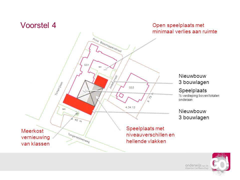 Voorstel 4 Nieuwbouw 3 bouwlagen Speelplaats ½ verdieping boven/lokalen onderaan Nieuwbouw 3 bouwlagen Open speelplaats met minimaal verlies aan ruimte Speelplaats met niveauverschillen en hellende vlakken Meerkost vernieuwing van klassen
