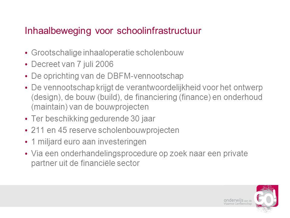 Inhaalbeweging voor schoolinfrastructuur • Grootschalige inhaaloperatie scholenbouw • Decreet van 7 juli 2006 • De oprichting van de DBFM-vennootschap • De vennootschap krijgt de verantwoordelijkheid voor het ontwerp (design), de bouw (build), de financiering (finance) en onderhoud (maintain) van de bouwprojecten • Ter beschikking gedurende 30 jaar • 211 en 45 reserve scholenbouwprojecten • 1 miljard euro aan investeringen • Via een onderhandelingsprocedure op zoek naar een private partner uit de financiële sector