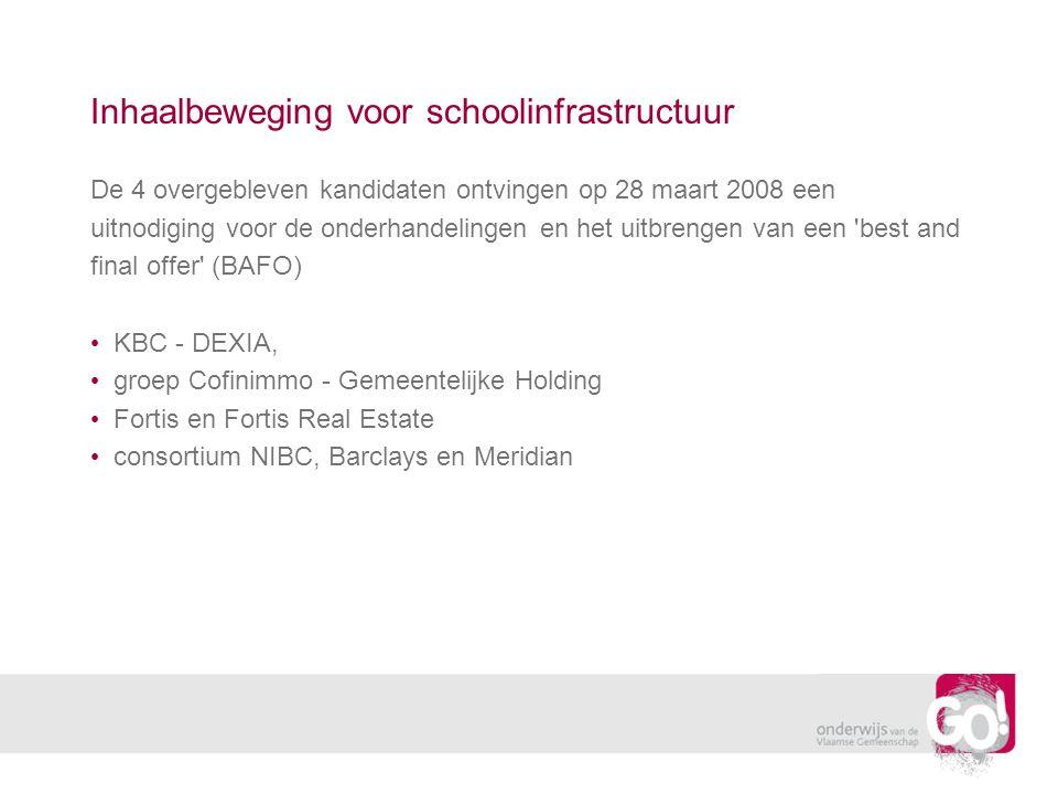 Inhaalbeweging voor schoolinfrastructuur De 4 overgebleven kandidaten ontvingen op 28 maart 2008 een uitnodiging voor de onderhandelingen en het uitbrengen van een best and final offer (BAFO) • KBC - DEXIA, • groep Cofinimmo - Gemeentelijke Holding • Fortis en Fortis Real Estate • consortium NIBC, Barclays en Meridian