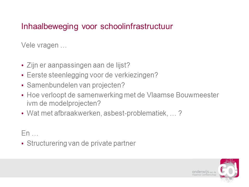Inhaalbeweging voor schoolinfrastructuur Vele vragen … • Zijn er aanpassingen aan de lijst.