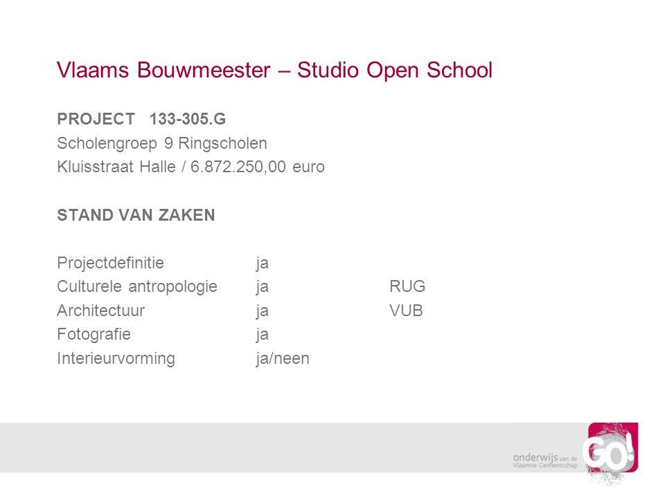 Vlaams Bouwmeester – Studio Open School PROJECT 133-305.G Scholengroep 9 Ringscholen Kluisstraat Halle / 6.872.250,00 euro STAND VAN ZAKEN Projectdefinitieja Culturele antropologiejaRUG ArchitectuurjaVUB Fotografieja Interieurvormingja/neen