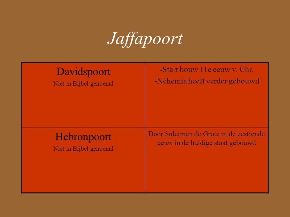 Jaffapoort Davidspoort Niet in Bijbel genoemd -Start bouw 11e eeuw v.