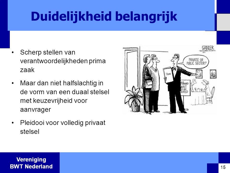 Vereniging BWT Nederland Duidelijkheid belangrijk •Scherp stellen van verantwoordelijkheden prima zaak •Maar dan niet halfslachtig in de vorm van een duaal stelsel met keuzevrijheid voor aanvrager •Pleidooi voor volledig privaat stelsel 15