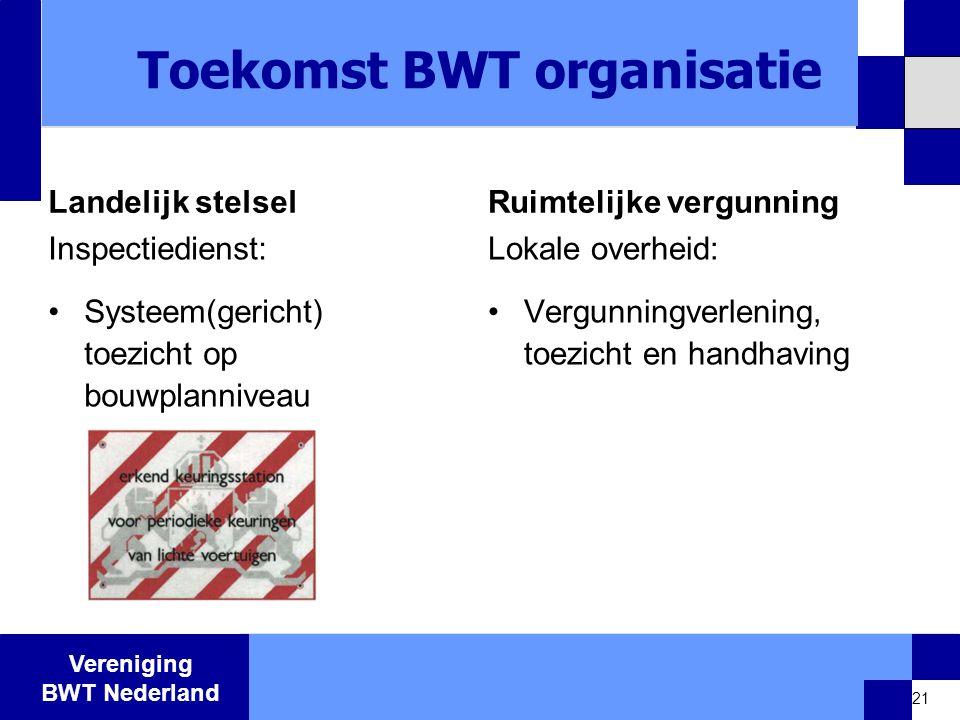 Vereniging BWT Nederland Toekomst BWT organisatie Landelijk stelsel Inspectiedienst: •Systeem(gericht) toezicht op bouwplanniveau Ruimtelijke vergunning Lokale overheid: •Vergunningverlening, toezicht en handhaving 21