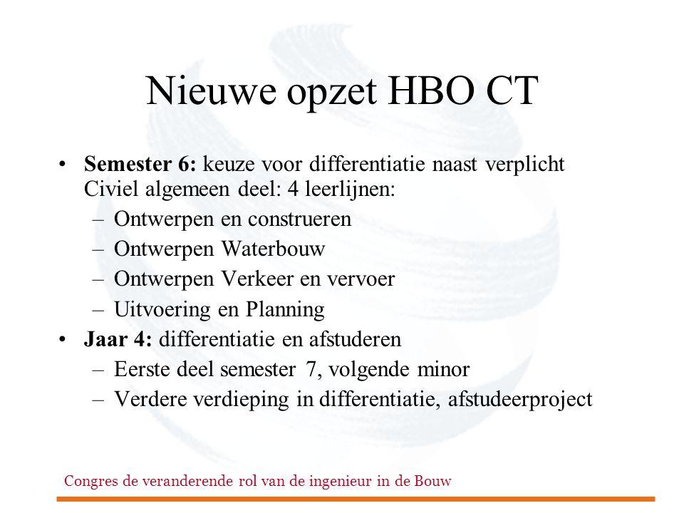 Congres de veranderende rol van de ingenieur in de Bouw Nieuwe opzet HBO CT •Semester 6: keuze voor differentiatie naast verplicht Civiel algemeen dee