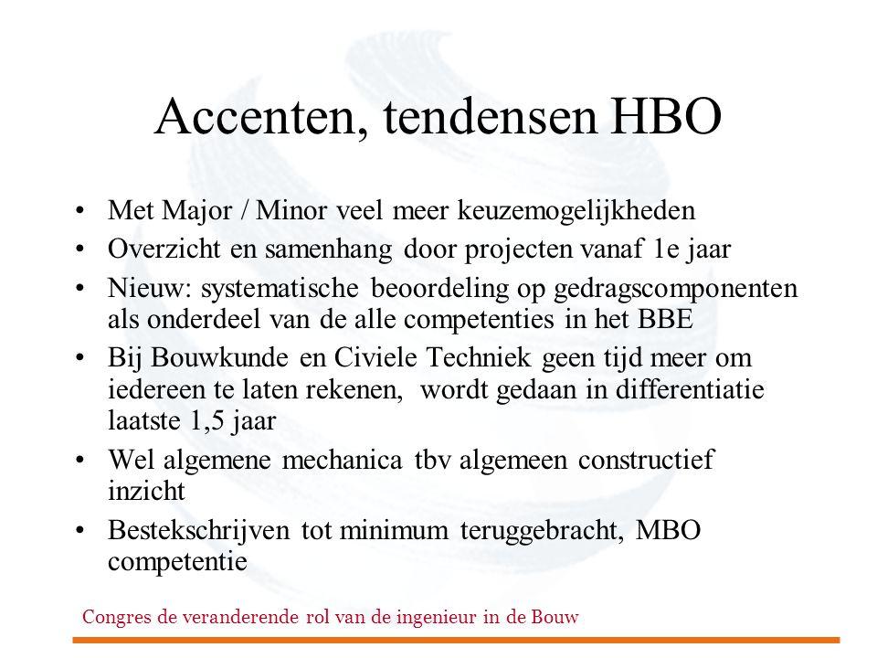 Congres de veranderende rol van de ingenieur in de Bouw Accenten, tendensen HBO •Met Major / Minor veel meer keuzemogelijkheden •Overzicht en samenhan