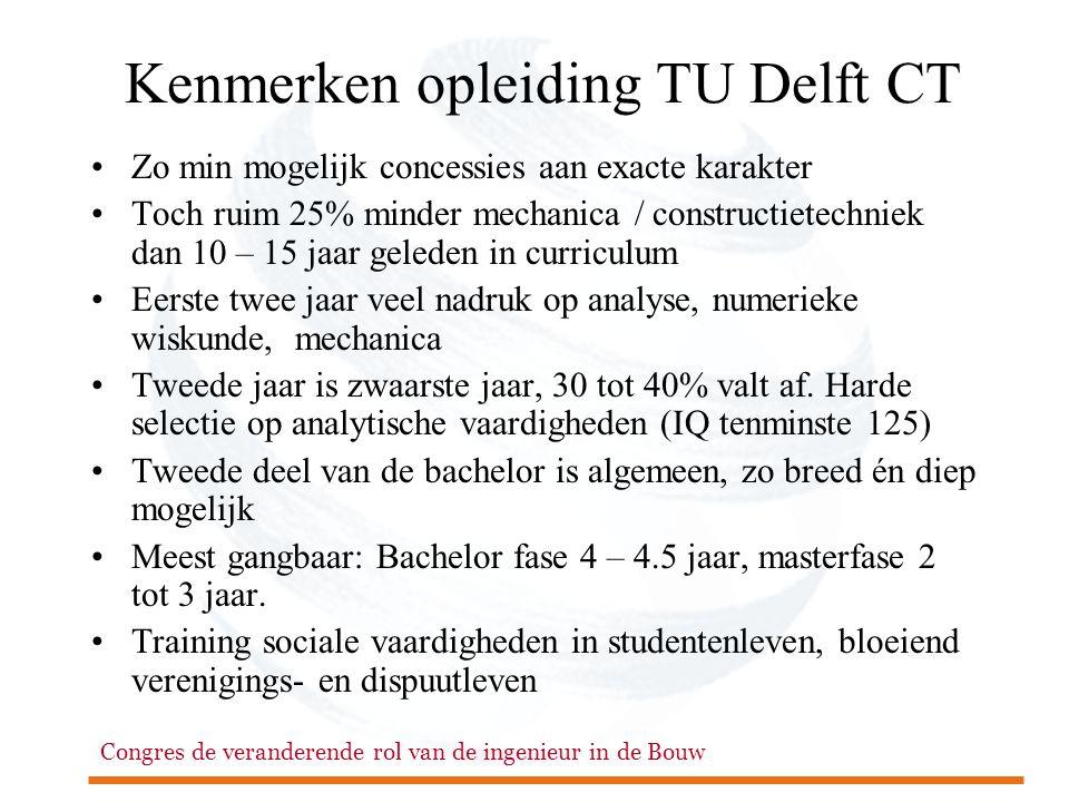 Congres de veranderende rol van de ingenieur in de Bouw Kenmerken opleiding TU Delft CT •Zo min mogelijk concessies aan exacte karakter •Toch ruim 25%