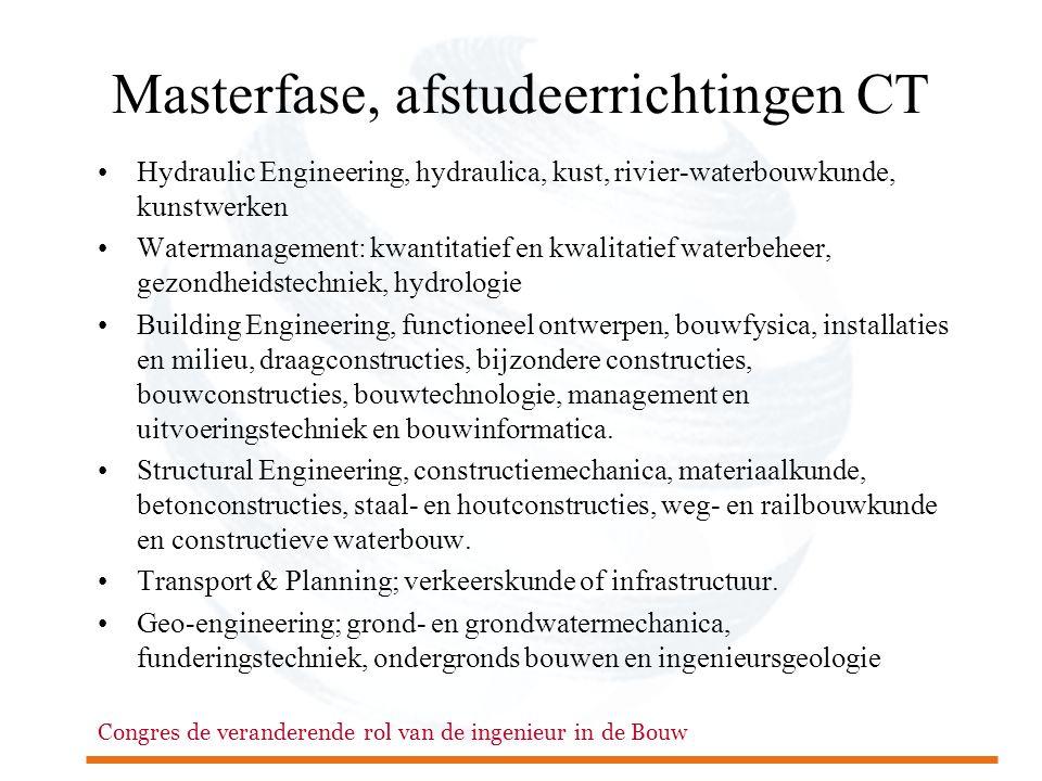 Congres de veranderende rol van de ingenieur in de Bouw Masterfase, afstudeerrichtingen CT •Hydraulic Engineering, hydraulica, kust, rivier-waterbouwk