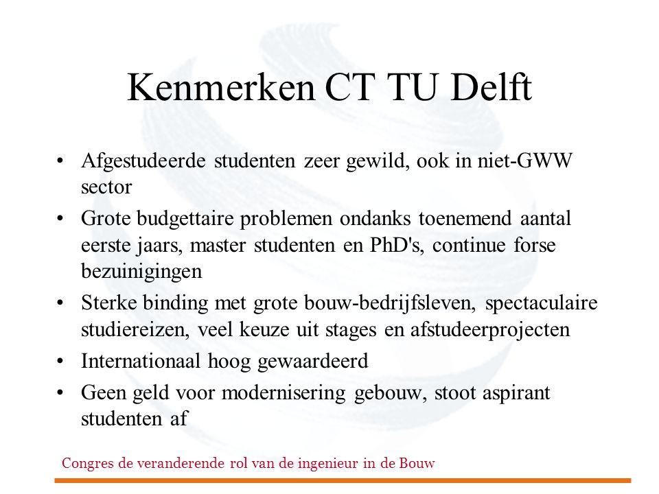 Congres de veranderende rol van de ingenieur in de Bouw Kenmerken CT TU Delft •Afgestudeerde studenten zeer gewild, ook in niet-GWW sector •Grote budg
