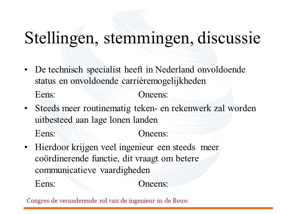 Congres de veranderende rol van de ingenieur in de Bouw Stellingen, stemmingen, discussie •De technisch specialist heeft in Nederland onvoldoende stat