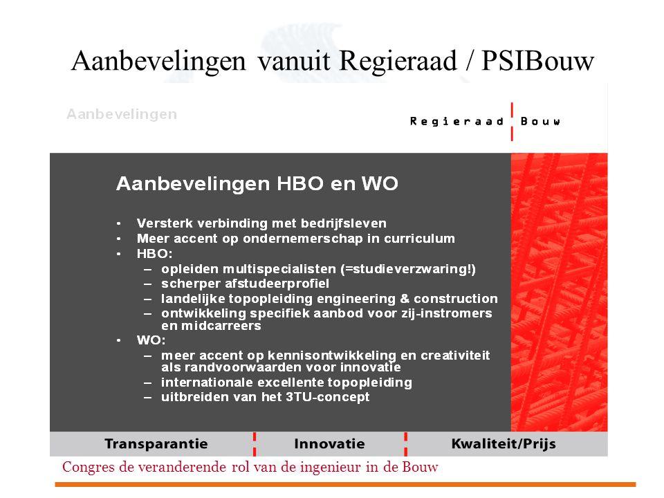 Congres de veranderende rol van de ingenieur in de Bouw Aanbevelingen vanuit Regieraad / PSIBouw