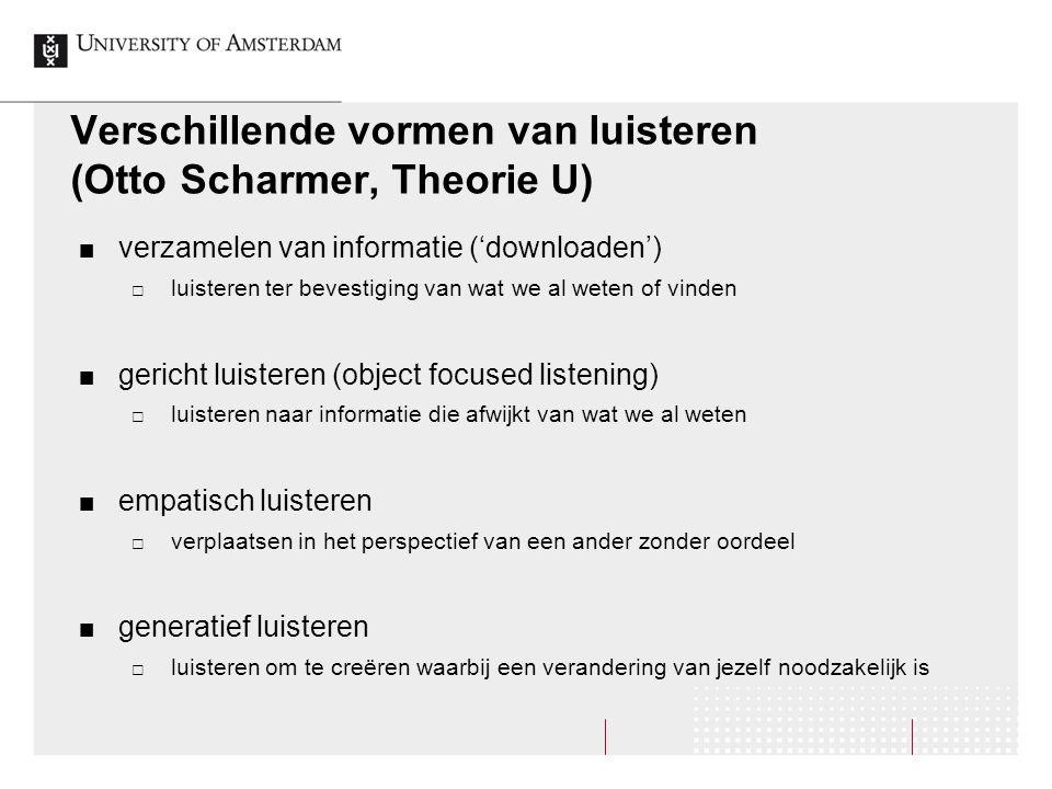 Verschillende vormen van luisteren (Otto Scharmer, Theorie U) verzamelen van informatie ('downloaden')  luisteren ter bevestiging van wat we al weten
