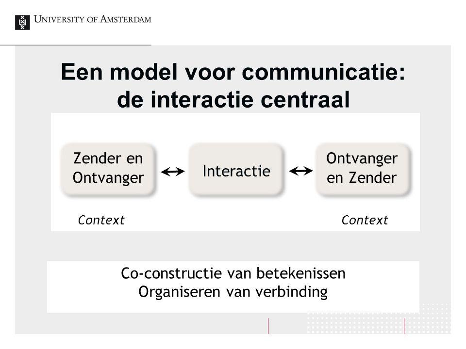 Een model voor communicatie: de interactie centraal Ontvanger en Zender Zender en Ontvanger Interactie Context Co-constructie van betekenissen Organis