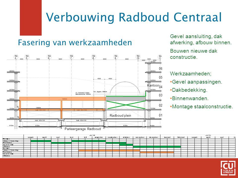 11 Gevel aansluiting, dak afwerking, afbouw binnen. Bouwen nieuwe dak constructie. Werkzaamheden; •Gevel aanpassingen. •Dakbedekking. •Binnenwanden. •