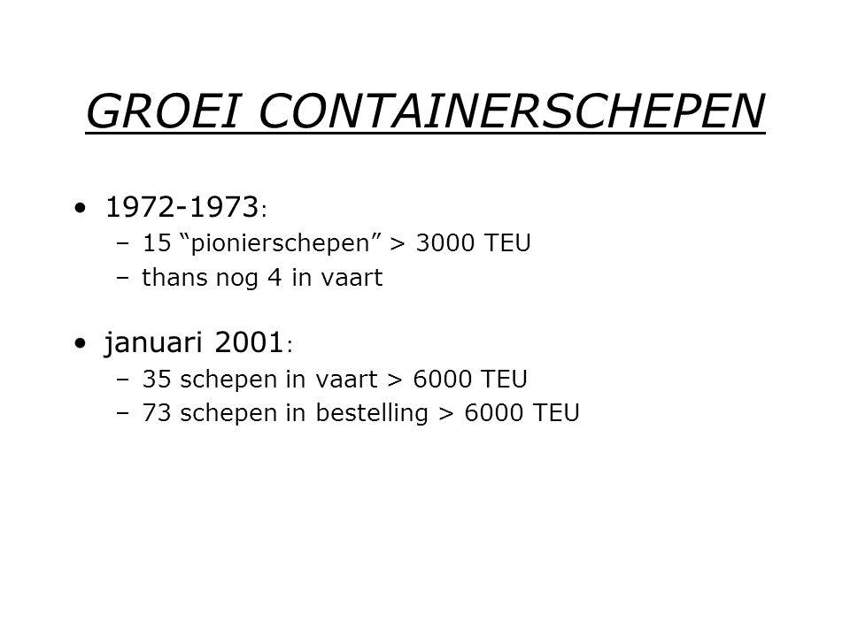 GROEI CONTAINERSCHEPEN •1972-1973 : –15 pionierschepen > 3000 TEU –thans nog 4 in vaart •januari 2001 : –35 schepen in vaart > 6000 TEU –73 schepen in bestelling > 6000 TEU