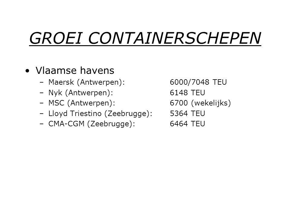 GROEI CONTAINERSCHEPEN •Vlaamse havens –Maersk (Antwerpen): 6000/7048 TEU –Nyk (Antwerpen): 6148 TEU –MSC (Antwerpen): 6700 (wekelijks) –Lloyd Triestino (Zeebrugge):5364 TEU –CMA-CGM (Zeebrugge):6464 TEU
