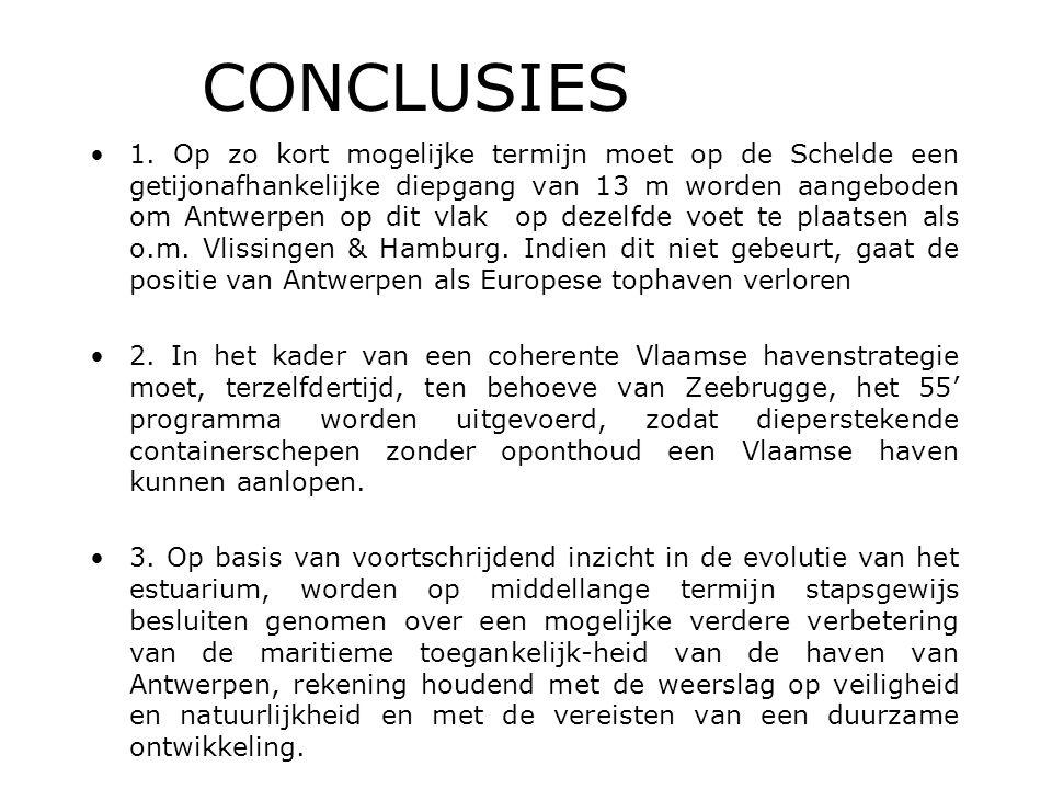 CONCLUSIES •1. Op zo kort mogelijke termijn moet op de Schelde een getijonafhankelijke diepgang van 13 m worden aangeboden om Antwerpen op dit vlak op
