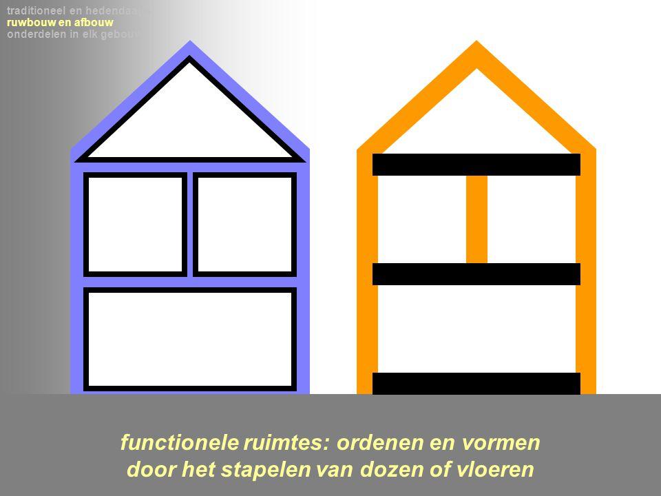 traditioneel en hedendaags ruwbouw en afbouw onderdelen in elk gebouw functionele ruimtes: ordenen en vormen door het stapelen van dozen of vloeren