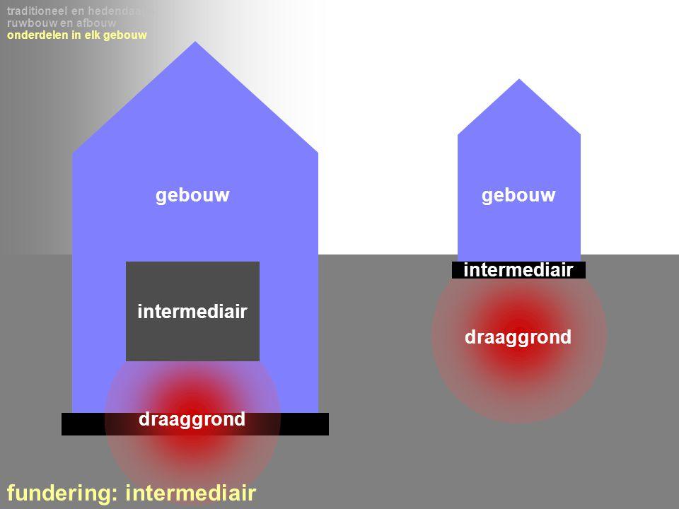 draaggrond gebouw intermediair draaggrond gebouw intermediair fundering: intermediair traditioneel en hedendaags ruwbouw en afbouw onderdelen in elk g