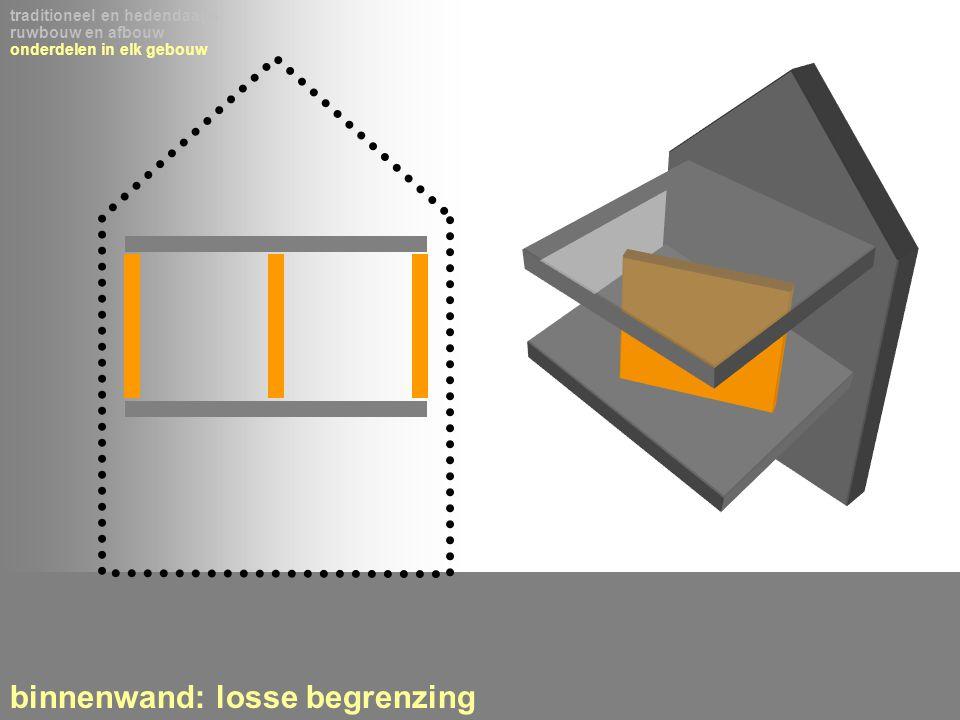 traditioneel en hedendaags ruwbouw en afbouw onderdelen in elk gebouw binnenwand: losse begrenzing