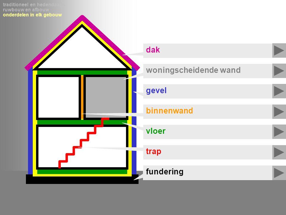traditioneel en hedendaags ruwbouw en afbouw onderdelen in elk gebouw dak gevel vloer fundering binnenwand trap woningscheidende wand
