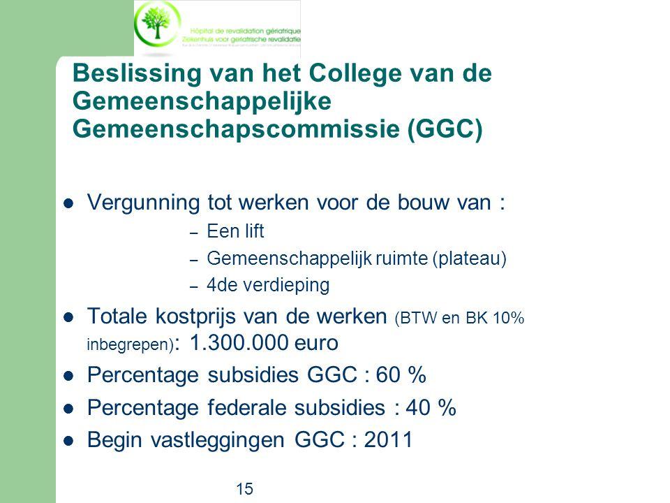 15 Beslissing van het College van de Gemeenschappelijke Gemeenschapscommissie (GGC)  Vergunning tot werken voor de bouw van : – Een lift – Gemeenschappelijk ruimte (plateau) – 4de verdieping  Totale kostprijs van de werken (BTW en BK 10% inbegrepen) : 1.300.000 euro  Percentage subsidies GGC : 60 %  Percentage federale subsidies : 40 %  Begin vastleggingen GGC : 2011