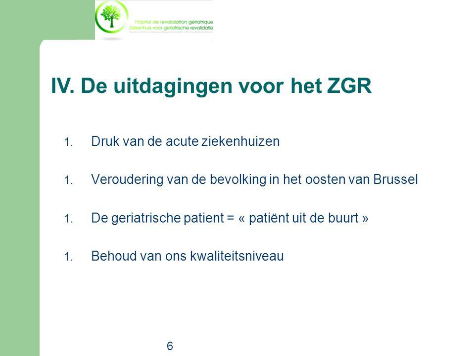 6 IV. De uitdagingen voor het ZGR 1. Druk van de acute ziekenhuizen 1. Veroudering van de bevolking in het oosten van Brussel 1. De geriatrische patie