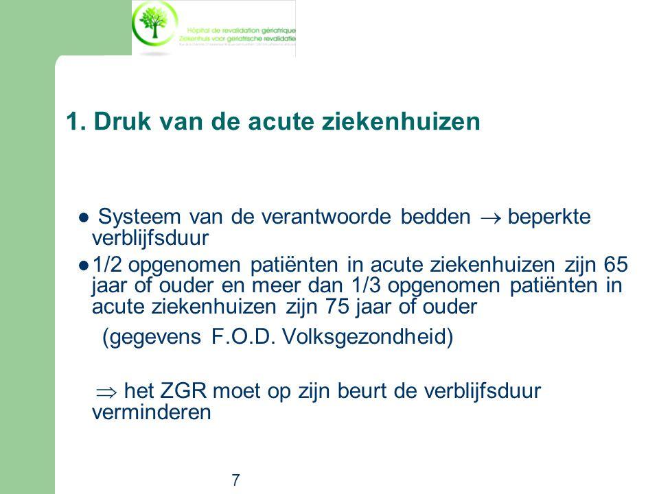 7 1. Druk van de acute ziekenhuizen  Systeem van de verantwoorde bedden  beperkte verblijfsduur  1/2 opgenomen patiënten in acute ziekenhuizen zijn