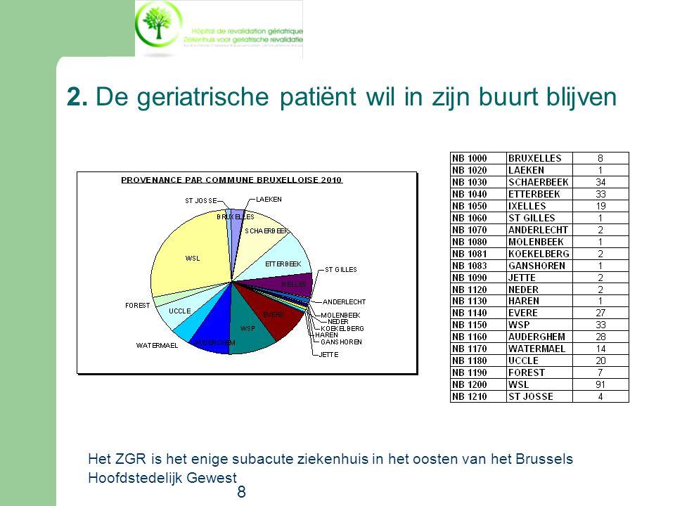 8 2. De geriatrische patiënt wil in zijn buurt blijven Het ZGR is het enige subacute ziekenhuis in het oosten van het Brussels Hoofdstedelijk Gewest
