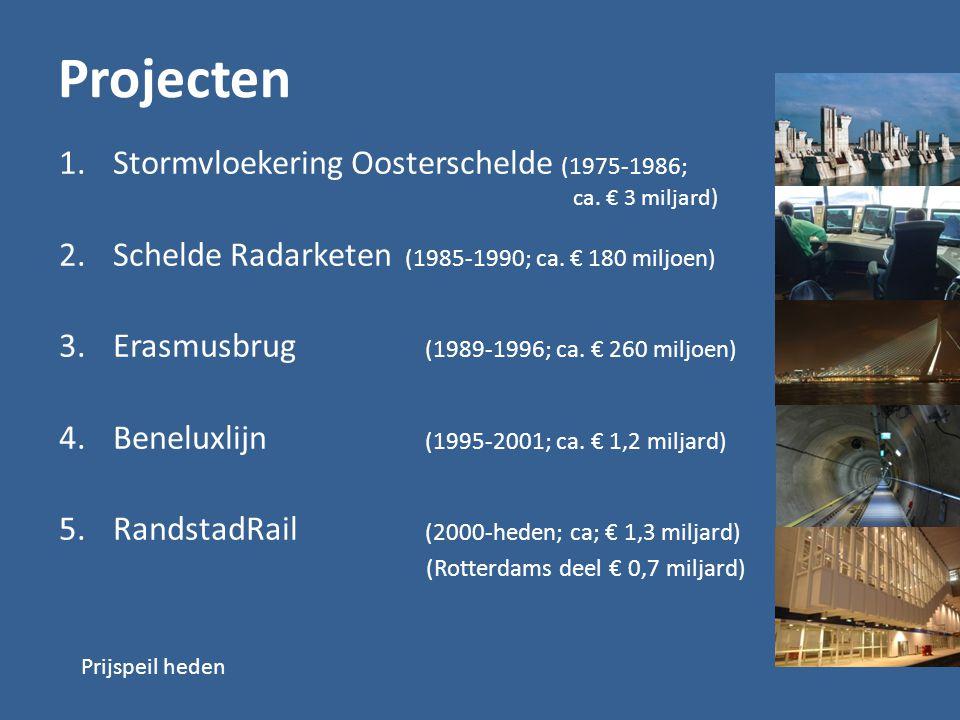 Projecten 1.Stormvloekering Oosterschelde (1975-1986; 2.Schelde Radarketen (1985-1990; ca.