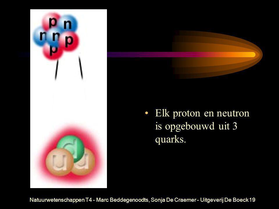 Natuurwetenschappen T4 - Marc Beddegenoodts, Sonja De Craemer - Uitgeverij De Boeck19 • Elk proton en neutron is opgebouwd uit 3 quarks.