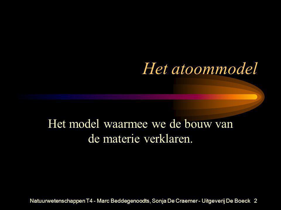 Natuurwetenschappen T4 - Marc Beddegenoodts, Sonja De Craemer - Uitgeverij De Boeck2 Het atoommodel Het model waarmee we de bouw van de materie verkla