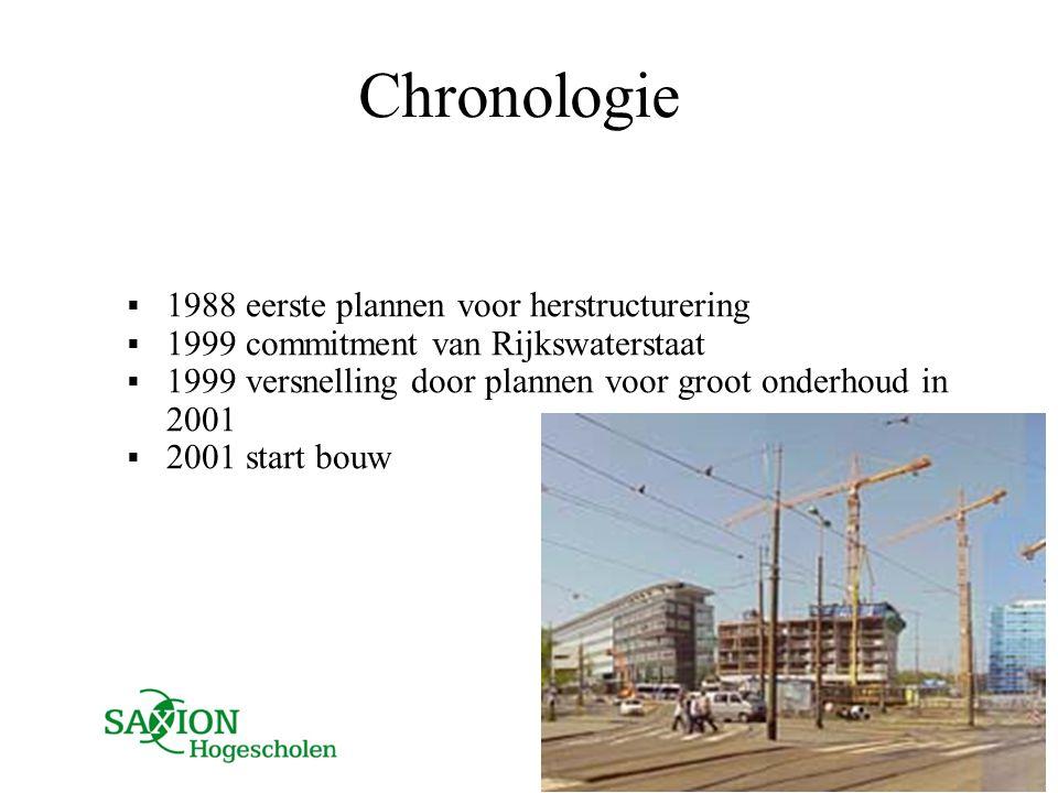 Chronologie  1988 eerste plannen voor herstructurering  1999 commitment van Rijkswaterstaat  1999 versnelling door plannen voor groot onderhoud in