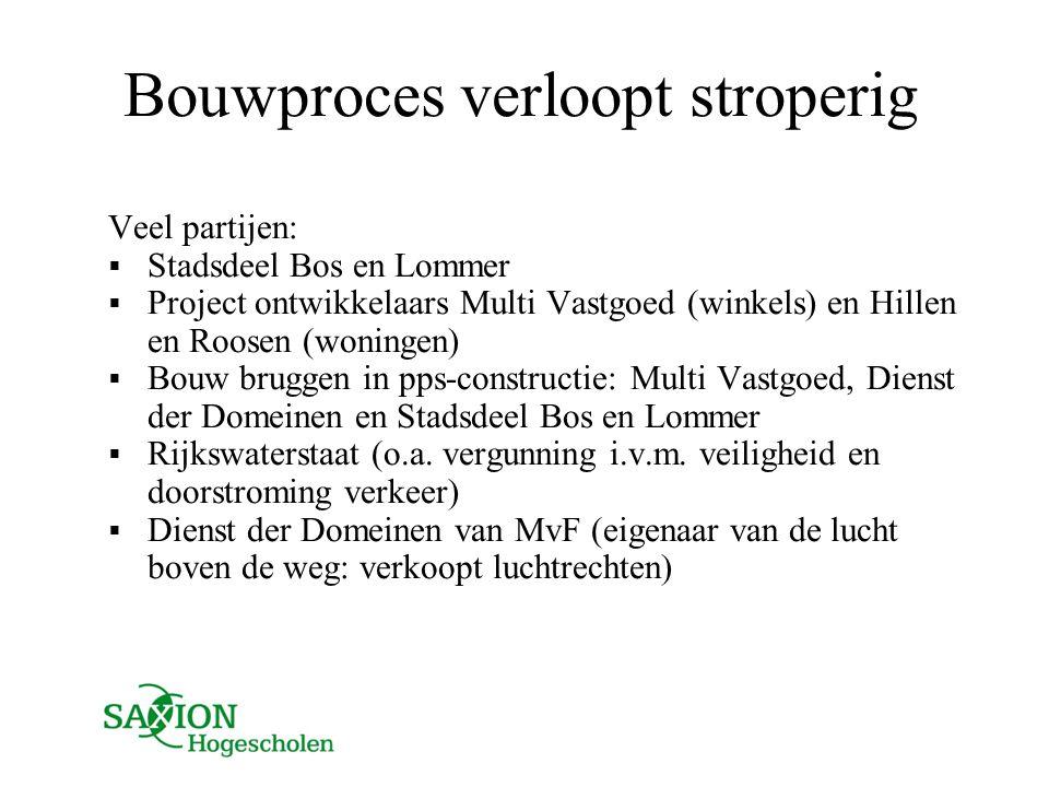 Bouwproces verloopt stroperig Veel partijen:  Stadsdeel Bos en Lommer  Project ontwikkelaars Multi Vastgoed (winkels) en Hillen en Roosen (woningen)